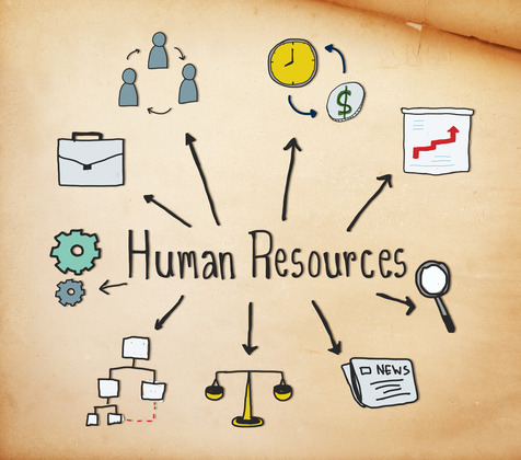 solutions to overcome hr issues Overcome hr challenges  today's marketplace offers access to a wealth of startup solutions for every business need imaginable  human resources analytics .